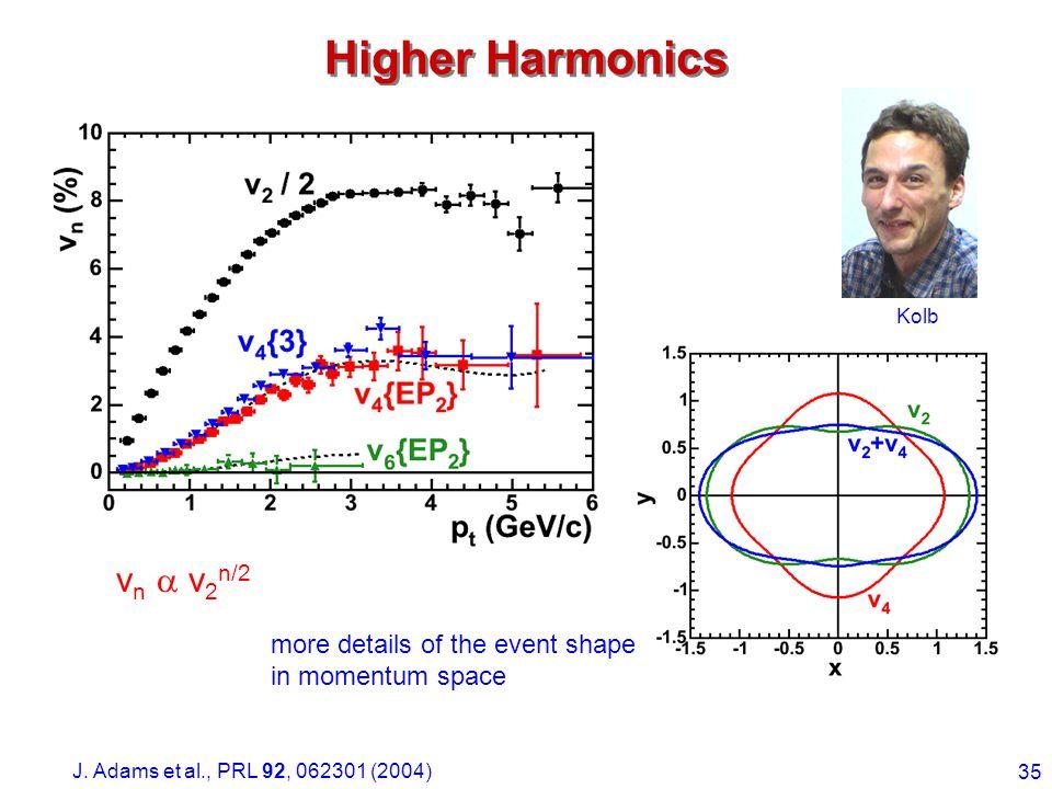 34 Mixed Harmonics v 1 {EP 1,EP 2 } v 1 {3}  N. Borghini, P.M.