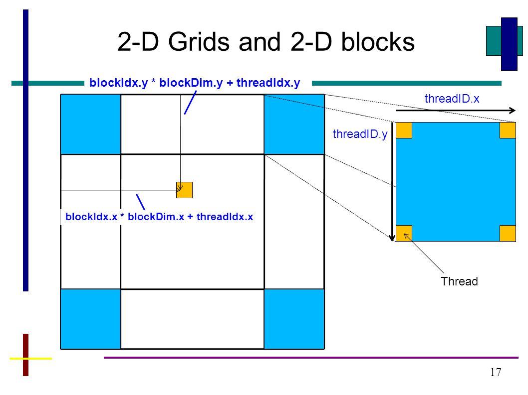17 2-D Grids and 2-D blocks threadID.x threadID.y Thread blockIdx.x * blockDim.x + threadIdx.x blockIdx.y * blockDim.y + threadIdx.y