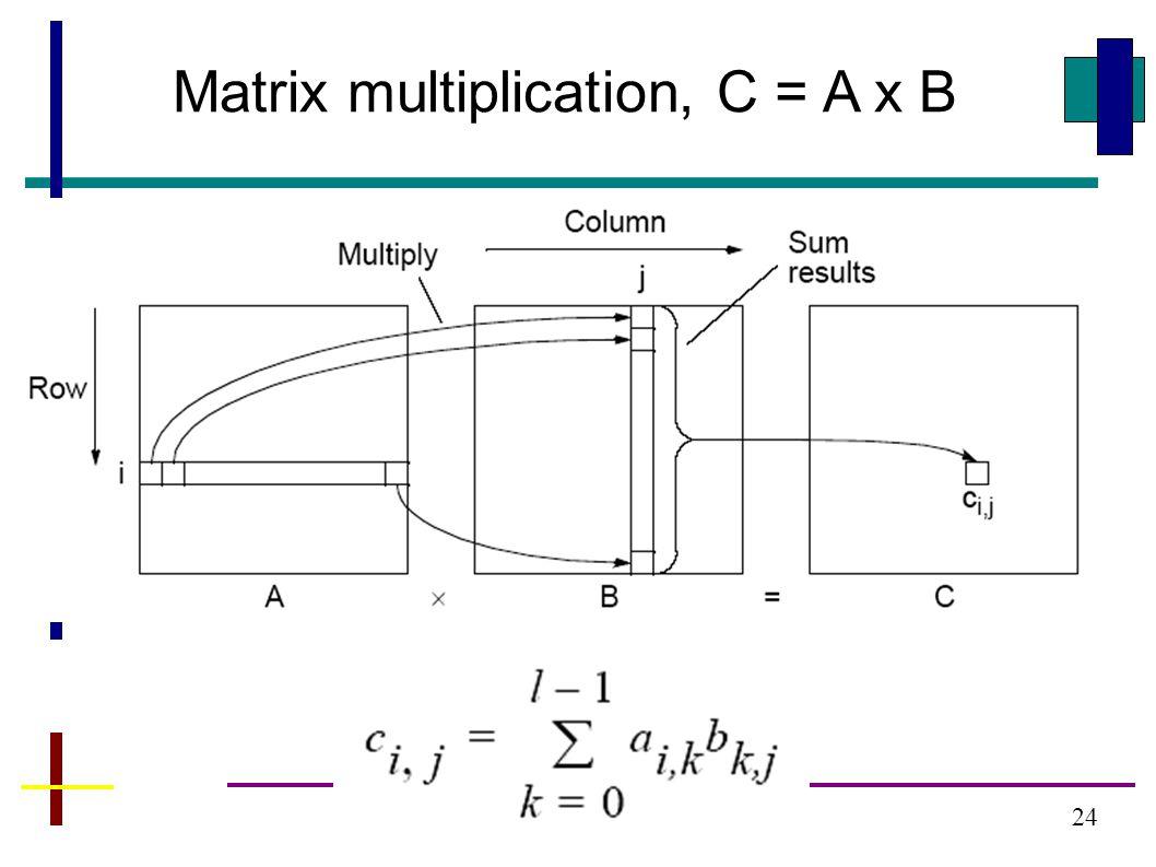 24 Matrix multiplication, C = A x B