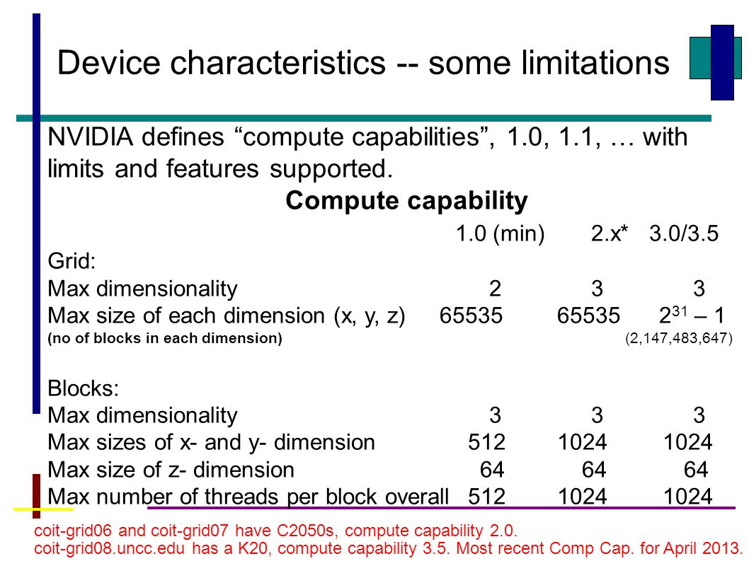 4 NVIDIA defines compute capabilities , 1.0, 1.1, … with limits and features supported.