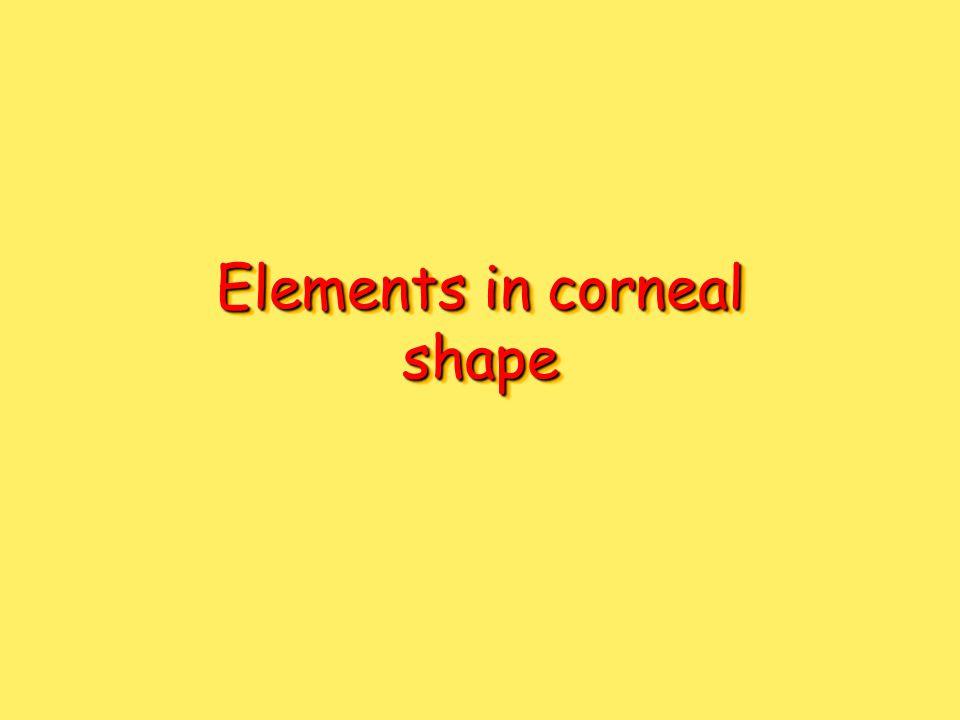 Elements in corneal shape