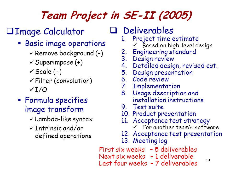 15 Team Project in SE-II (2005)  Image Calculator  Basic image operations Remove background (–) Superimpose (+) Scale (  ) Filter (convolution) I/O  Formula specifies image transform Lambda-like syntax Intrinsic and/or defined operations  Deliverables 1.Project time estimate Based on high-level design 2.Engineering standard 3.Design review 4.Detailed design, revised est.
