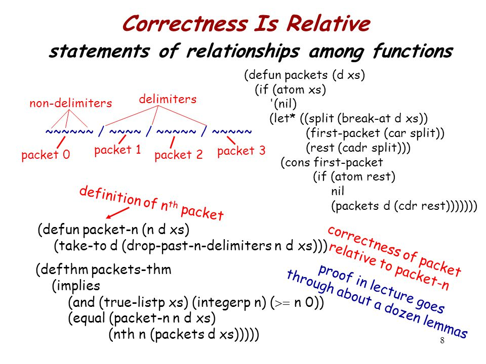 8 Correctness Is Relative statements of relationships among functions ~~~~~~ / ~~~~ / ~~~~~ / ~~~~~ packet 0 packet 1 packet 2 packet 3 non-delimiters delimiters (defun packets (d xs) (if (atom xs) (nil) (let* ((split (break-at d xs)) (first-packet (car split)) (rest (cadr split))) (cons first-packet (if (atom rest) nil (packets d (cdr rest))))))) (defun packet-n (n d xs) (take-to d (drop-past-n-delimiters n d xs))) definition of n th packet (defthm packets-thm (implies (and (true-listp xs) (integerp n) (  n 0)) (equal (packet-n n d xs) (nth n (packets d xs))))) correctness of packet relative to packet-n proof in lecture goes through about a dozen lemmas
