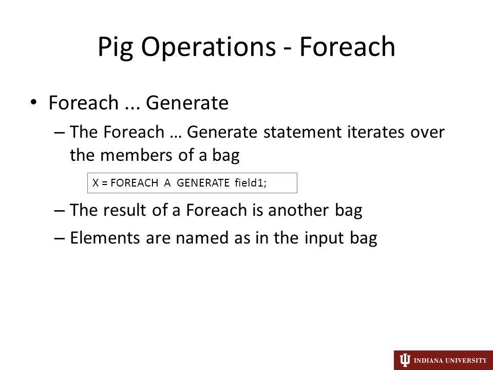 Pig Operations - Foreach Foreach...