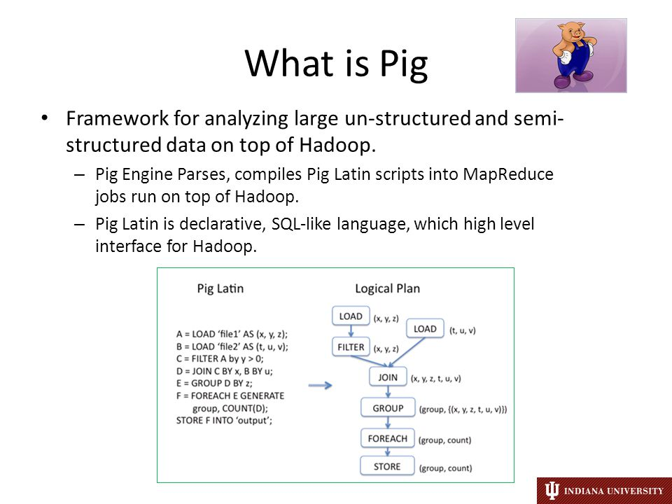 What is Pig Framework for analyzing large un-structured and semi- structured data on top of Hadoop.