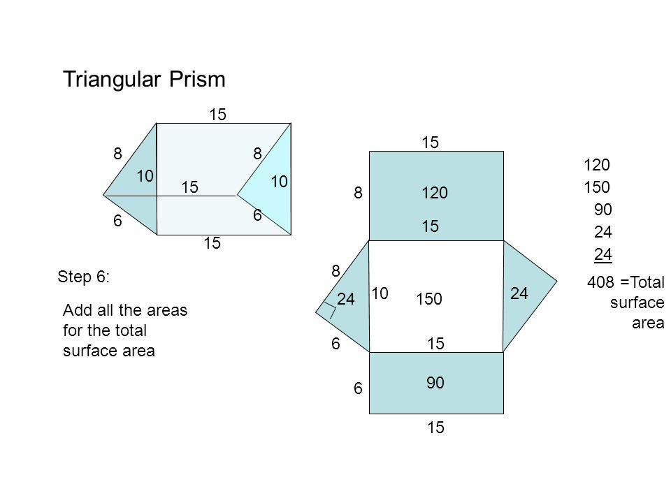 Triangular Prism 8 6 10 8 6 15 8 6 10 Add all the areas for the total surface area Step 6: 8 6 120 150 90 24 90 120 150 24 408 =Total surface area