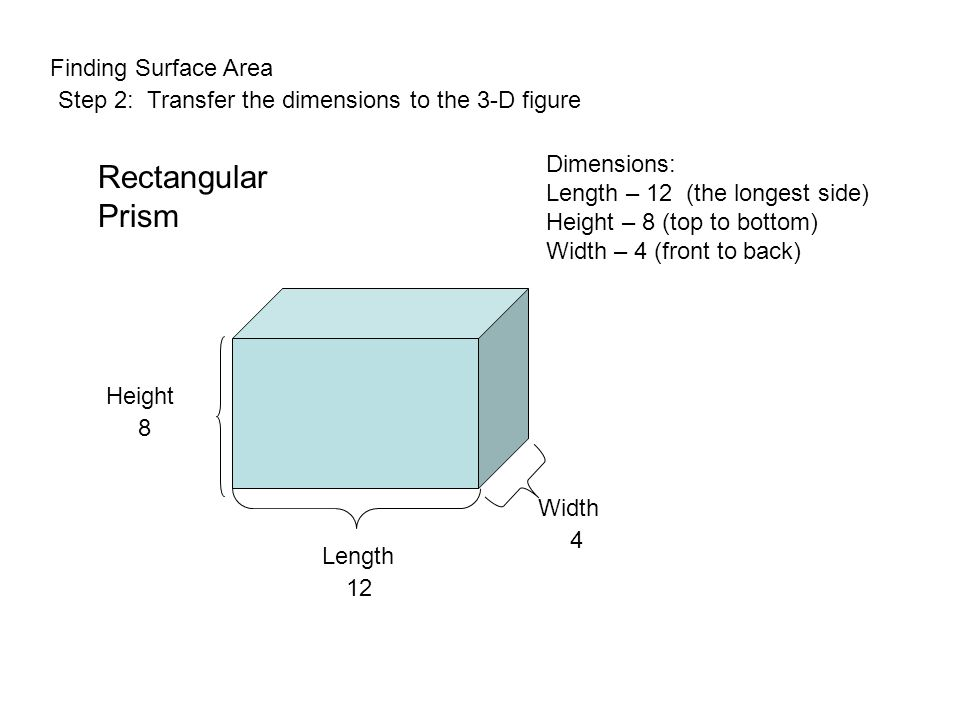Finding Surface Area Step 3: Transfer the dimensions from the 3-D figure to the flattened figure Dimensions: Length – 12 (the longest side) Height – 8 (top to bottom) Width – 4 (front to back) Rectangular Prism Height 8 Length 12 Width 4 8 88 12 4 4 4 4