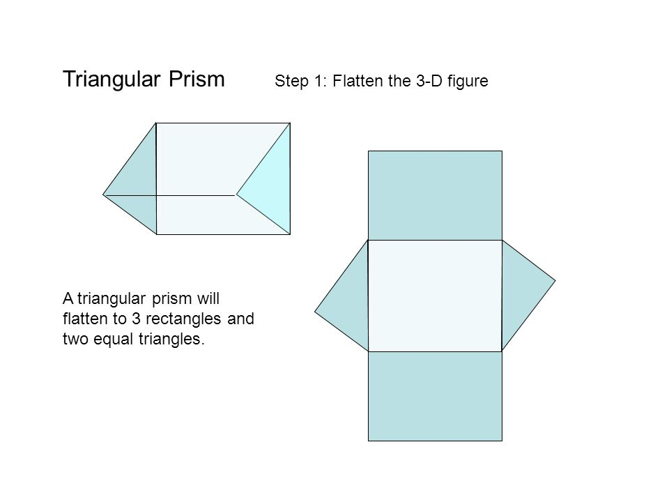 Triangular Prism A triangular prism will flatten to 3 rectangles and two equal triangles.