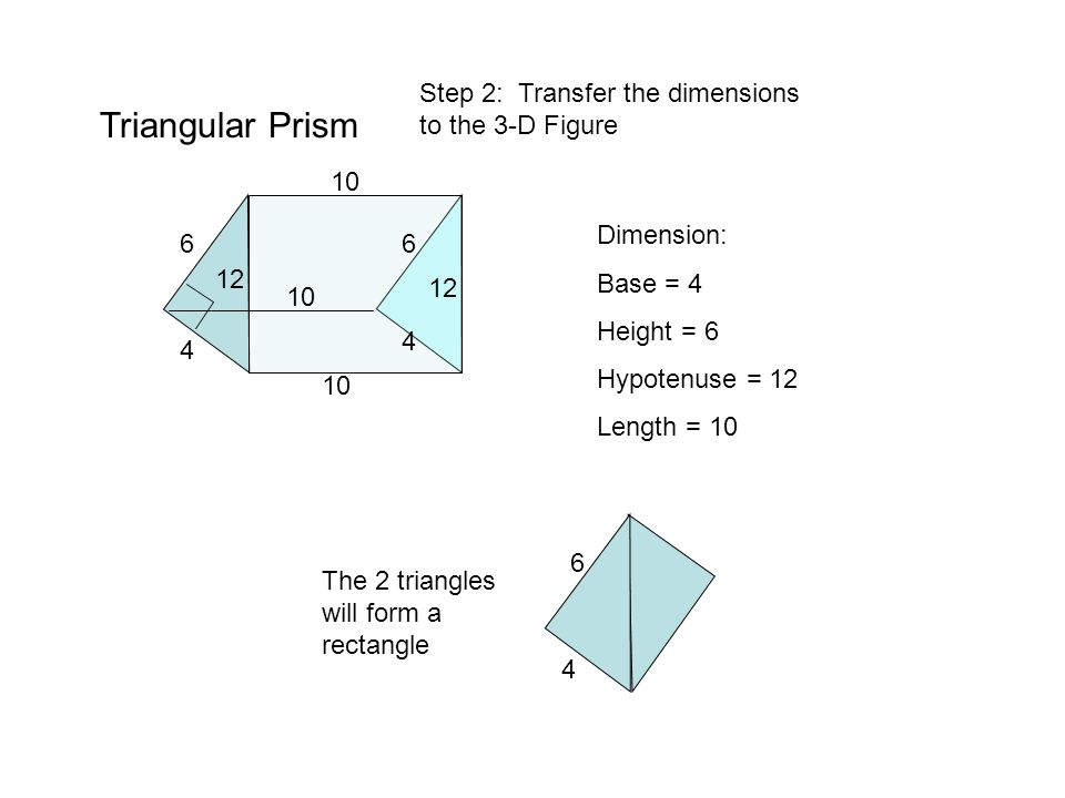 Triangular Prism The 2 triangles will form a rectangle 6 4 12 6 4 10 6 4 Step 2: Transfer the dimensions to the 3-D Figure Dimension: Base = 4 Height = 6 Hypotenuse = 12 Length = 10