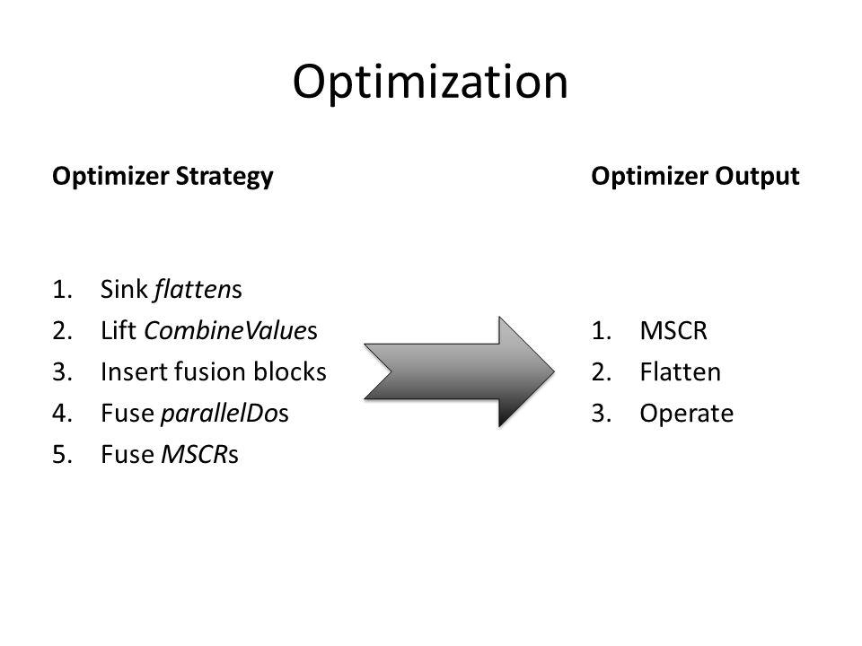Optimization Optimizer Strategy 1.Sink flattens 2.Lift CombineValues 3.Insert fusion blocks 4.Fuse parallelDos 5.Fuse MSCRs Optimizer Output 1.MSCR 2.Flatten 3.Operate