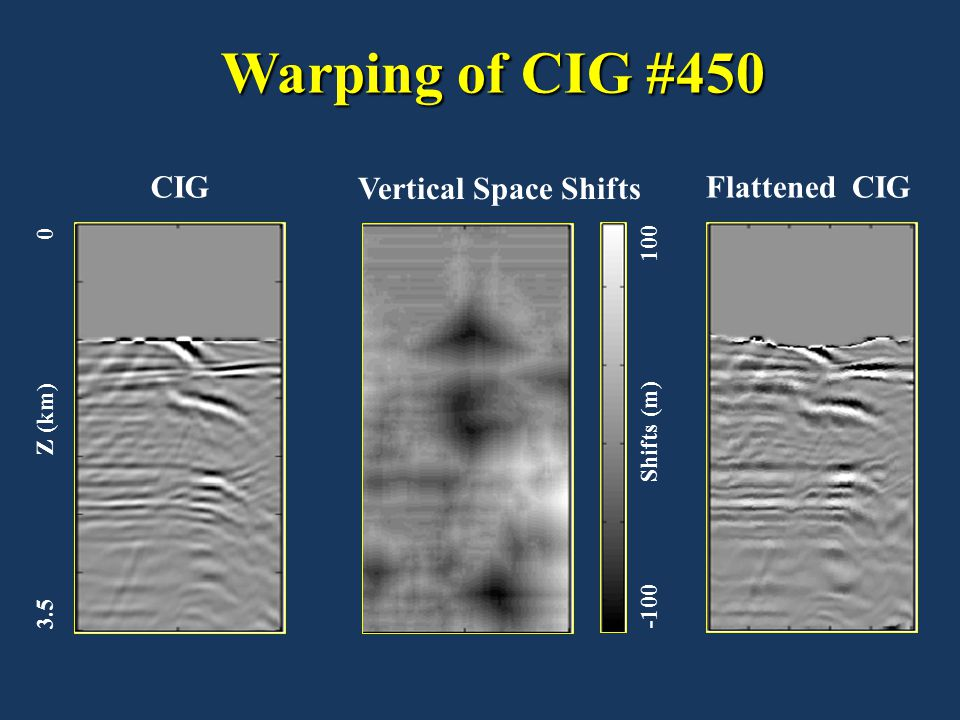 Warping of CIG #450 Warping of CIG #450 CIGFlattened CIG Vertical Space Shifts 3.5 Z (km) 0 -100 Shifts (m) 100