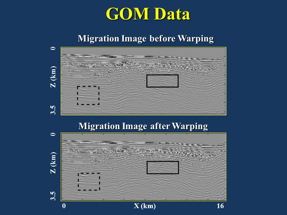 GOM Data Migration Image before Warping Migration Image after Warping 3.5 Z (km) 0 0 X (km) 16 3.5 Z (km) 0