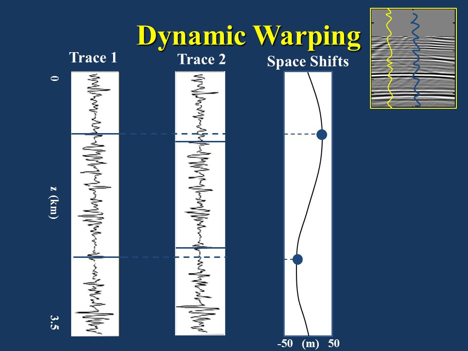 Trace 2 Dynamic Warping Trace 1 0 z (km) 3.5 Space Shifts -50 (m) 50