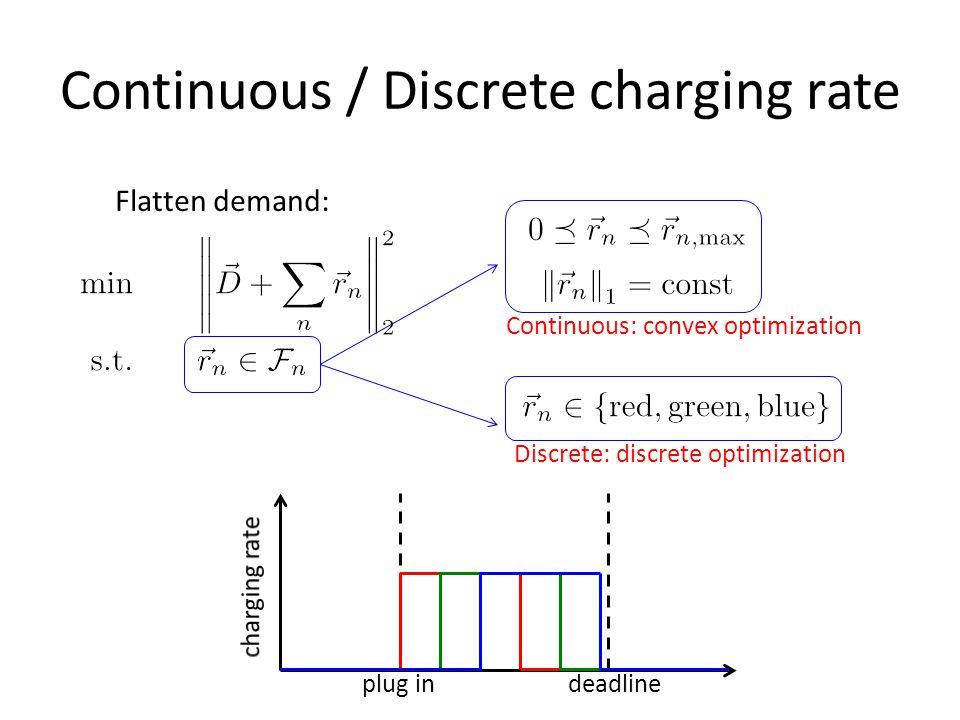 Continuous / Discrete charging rate Discrete: discrete optimization Continuous: convex optimization Flatten demand: plug indeadline