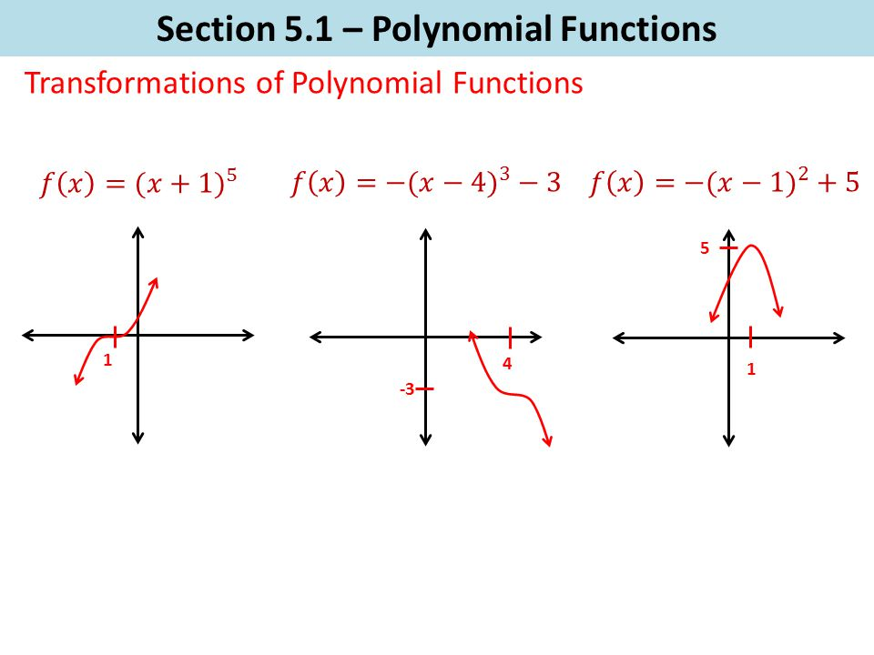 Section 5.1 – Polynomial Functions Transformations of Polynomial Functions 1 5 4 1 -3