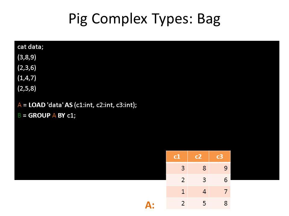 cat data; (3,8,9) (2,3,6) (1,4,7) (2,5,8) A = LOAD data AS (c1:int, c2:int, c3:int); B = GROUP A BY c1; Pig Complex Types: Bag A: c1c2c3 389 236 147 258