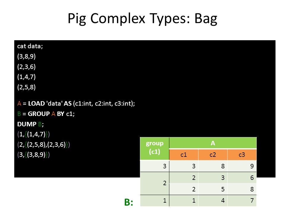 cat data; (3,8,9) (2,3,6) (1,4,7) (2,5,8) A = LOAD data AS (c1:int, c2:int, c3:int); B = GROUP A BY c1; DUMP B; (1,{(1,4,7)}) (2,{(2,5,8),(2,3,6)}) (3,{(3,8,9)}) Pig Complex Types: Bag B: group (c1) A c1c2c3 3389 2 236 258 1147