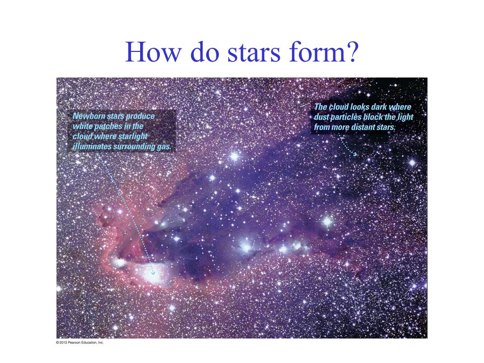 Star Birth How do stars form? What is the maximum mass of a new ...