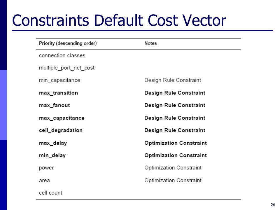 Constraints Default Cost Vector 26