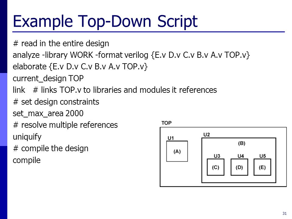 Example Top-Down Script # read in the entire design analyze -library WORK -format verilog {E.v D.v C.v B.v A.v TOP.v} elaborate {E.v D.v C.v B.v A.v T
