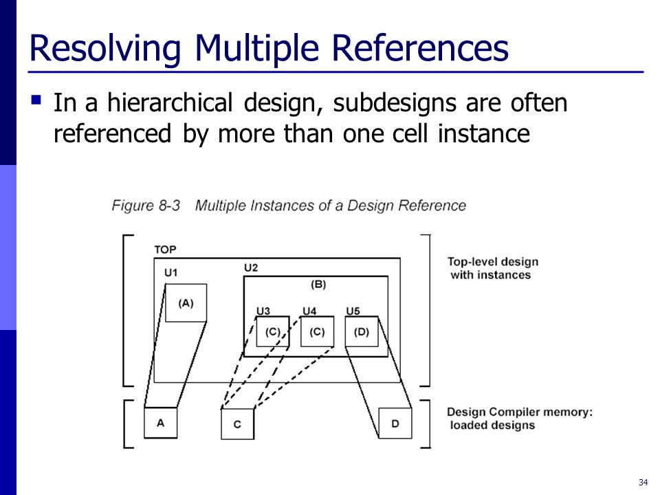 Resolving Multiple References  In a hierarchical design, subdesigns are often referenced by more than one cell instance 34