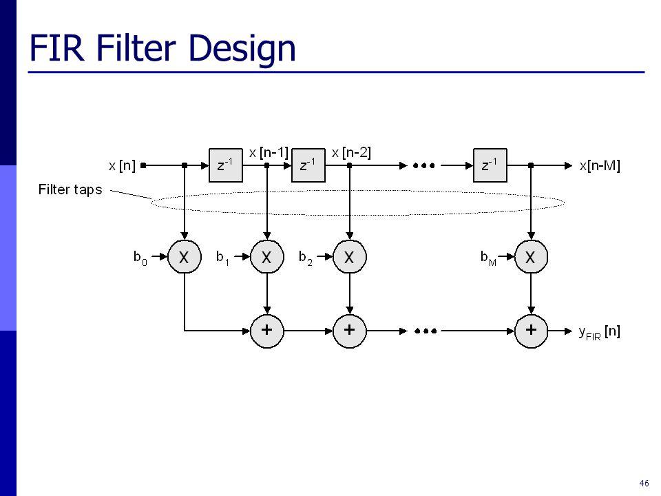 FIR Filter Design 46