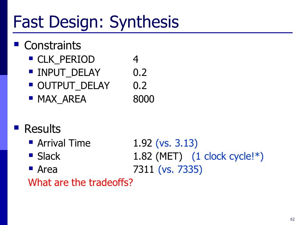Fast Design: Synthesis  Constraints  CLK_PERIOD4  INPUT_DELAY0.2  OUTPUT_DELAY0.2  MAX_AREA8000  Results  Arrival Time1.92 (vs. 3.13)  Slack1.