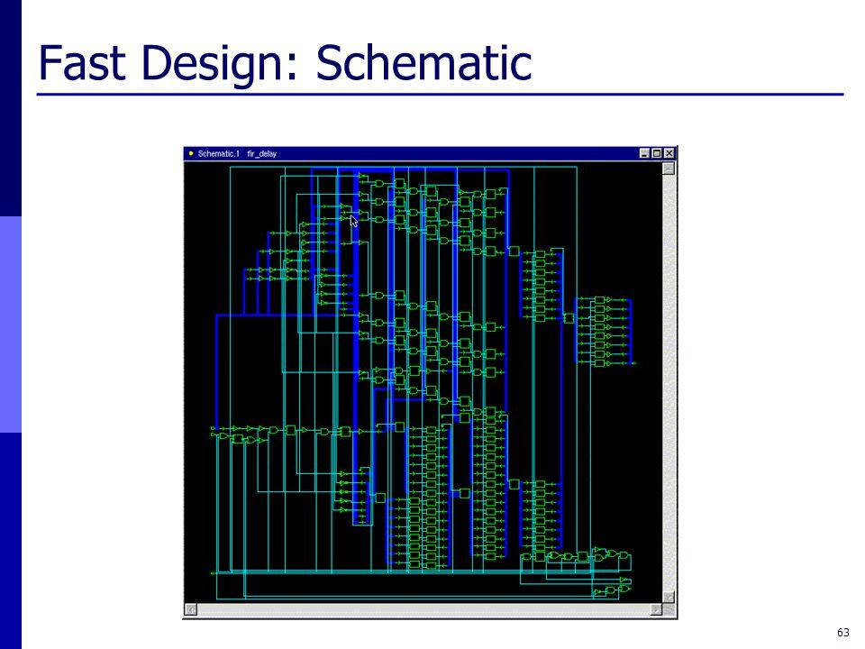 Fast Design: Schematic 63
