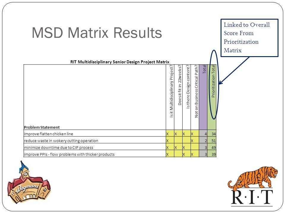 RIT Multidisciplinary Senior Design Project Matrix Problem Statement Is it Multidisciplinary Project.