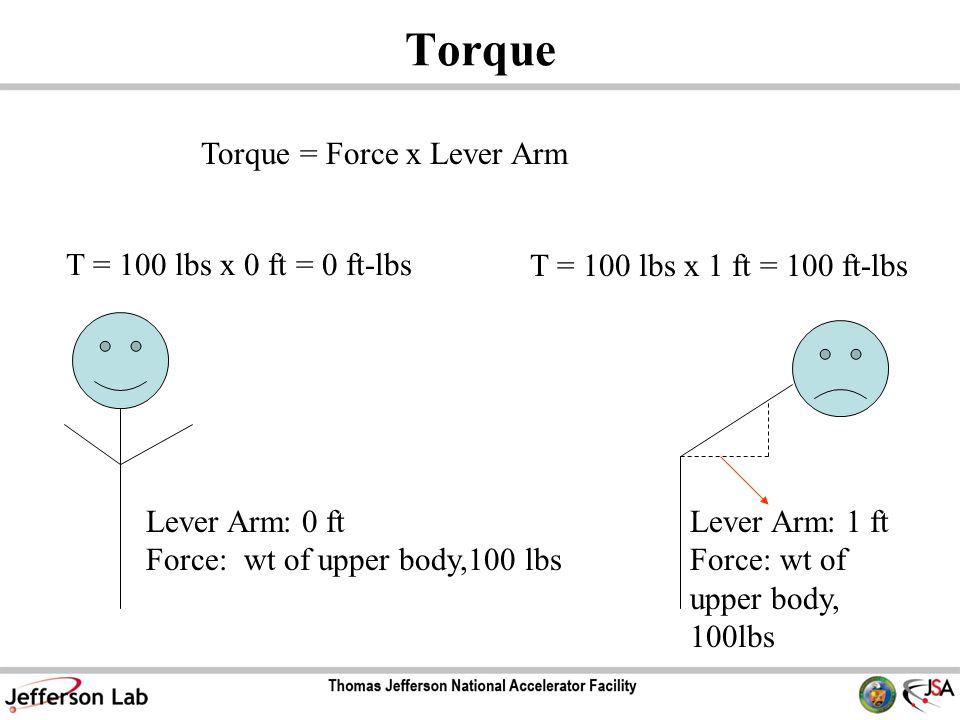 Torque Torque = Force x Lever Arm T = 100 lbs x 0 ft = 0 ft-lbs Lever Arm: 1 ft Force: wt of upper body, 100lbs Lever Arm: 0 ft Force: wt of upper bod