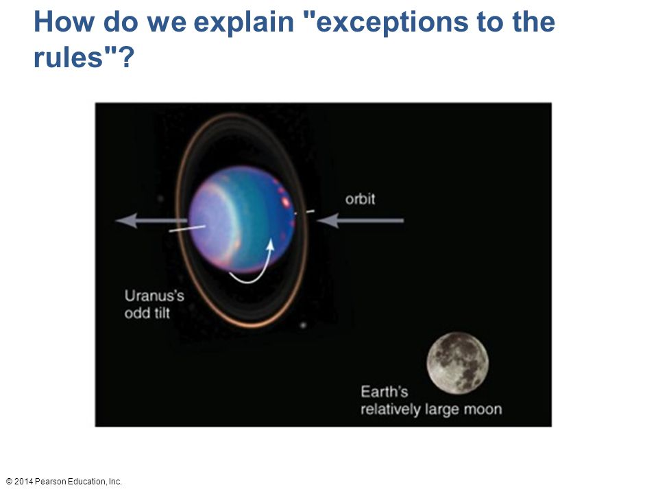 © 2014 Pearson Education, Inc. How do we explain exceptions to the rules ?