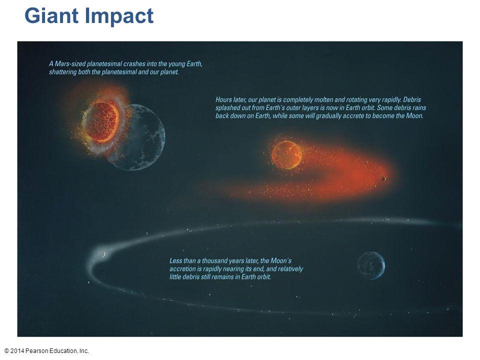 © 2014 Pearson Education, Inc. Giant Impact