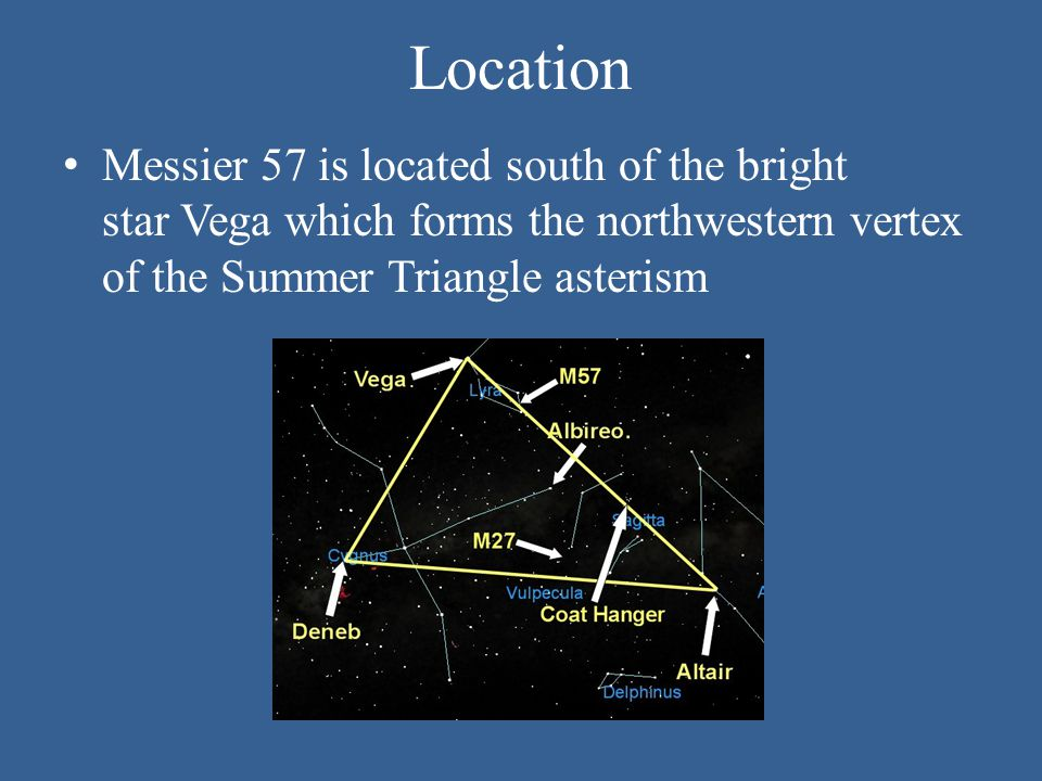 Location Messier 57 is located south of the bright star Vega which forms the northwestern vertex of the Summer Triangle asterism