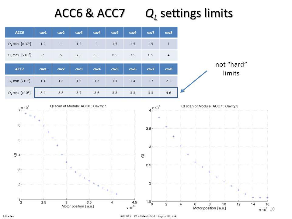 J. Branlard ALCPG11 – 19-23 March 2011 – Eugene OR, USA ACC6 & ACC7 Q L settings limits ACC6cav1cav2cav3cav4cav5cav6cav7cav8 Q L min [x10 6 ]1.21 11.5