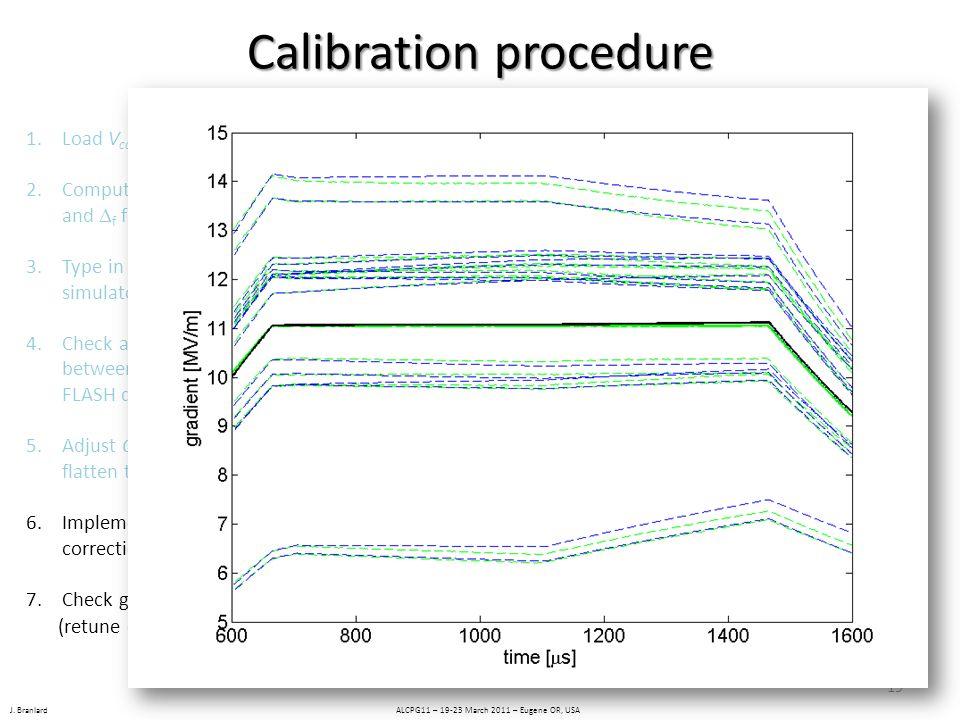 J. Branlard ALCPG11 – 19-23 March 2011 – Eugene OR, USA (retune cavities if needed) Calibration procedure 1.Load V cav from DAQ 2.Compute actual Q L,