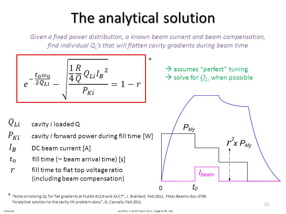 """J. Branlard ALCPG11 – 19-23 March 2011 – Eugene OR, USA The analytical solution  assumes """"perfect"""" tuning  solve for Q Li when possible cavity i loa"""