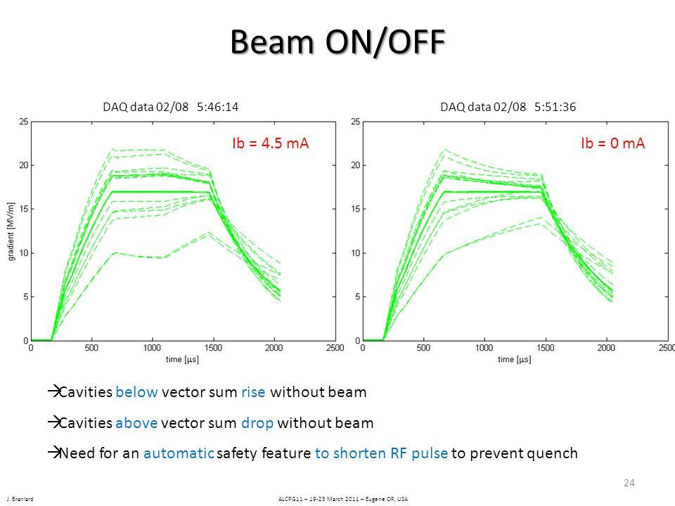 J. Branlard ALCPG11 – 19-23 March 2011 – Eugene OR, USA Beam ON/OFF DAQ data 02/08 5:46:14DAQ data 02/08 5:51:36 Ib = 4.5 mAIb = 0 mA  Cavities below
