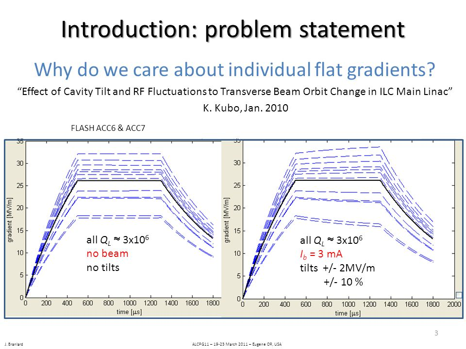 """J. Branlard ALCPG11 – 19-23 March 2011 – Eugene OR, USA Introduction: problem statement Why do we care about individual flat gradients? """"Effect of Cav"""
