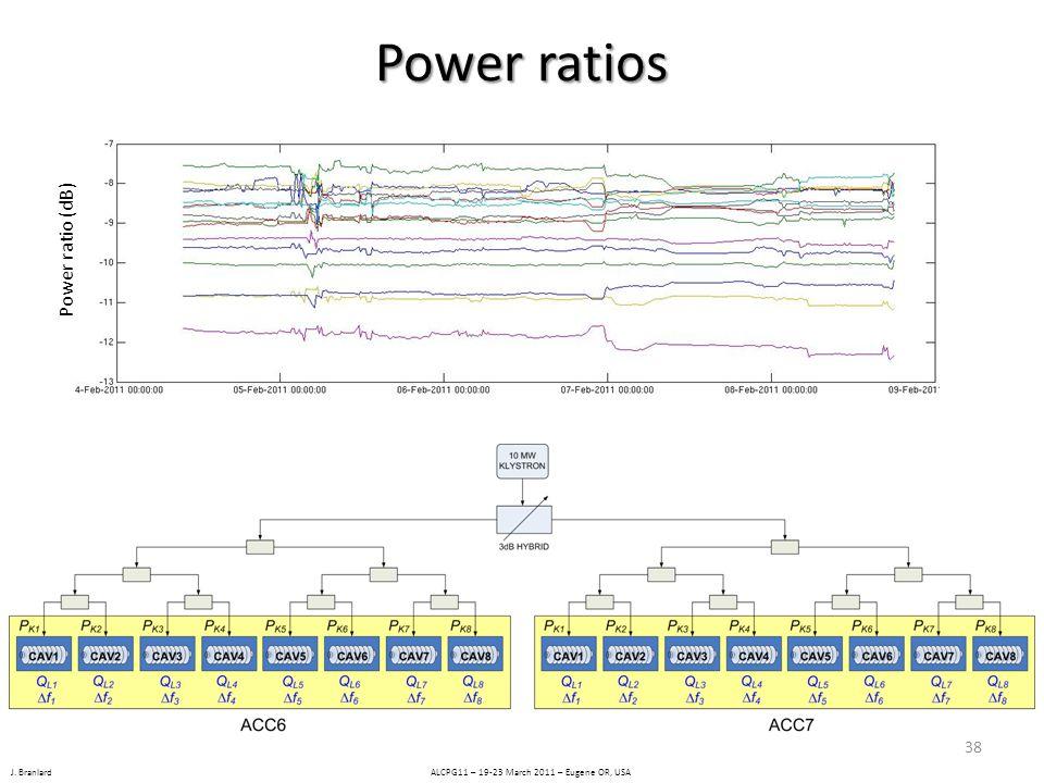 J. Branlard ALCPG11 – 19-23 March 2011 – Eugene OR, USA Power ratios 38 Power ratio (dB)