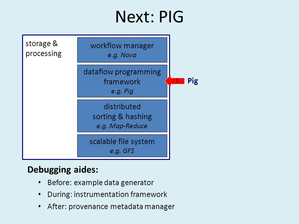 Next: PIG Debugging aides: Before: example data generator During: instrumentation framework After: provenance metadata manager storage & processing scalable file system e.g.