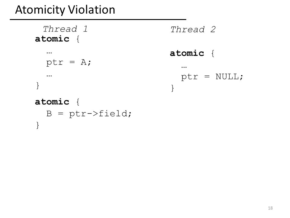 Atomicity Violation 18 atomic { … ptr = A; … } atomic { … ptr = NULL; } Thread 2 Thread 1 atomic { B = ptr->field; }