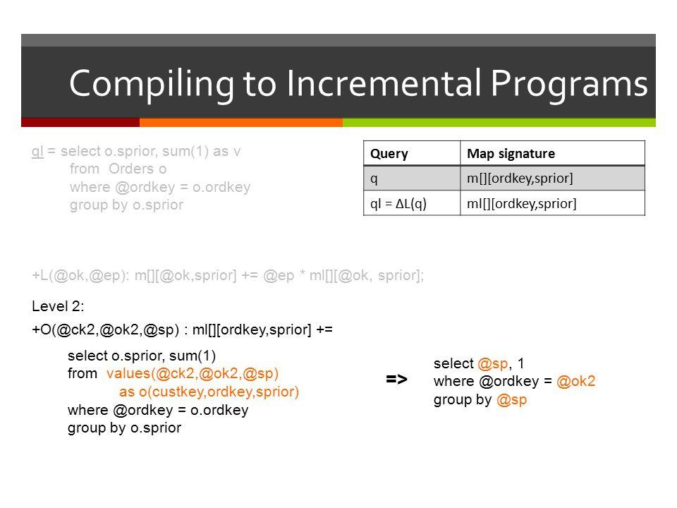 Compiling to Incremental Programs +L(@ok,@ep): m[][@ok,sprior] += @ep * ml[][@ok, sprior]; Level 2: +O(@ck2,@ok2,@sp) : ml[][ordkey,sprior] += select