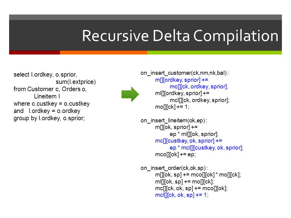 Recursive Delta Compilation on_insert_customer(ck,nm,nk,bal) : m[][ordkey, sprior] += mc[][ck, ordkey, sprior]; ml[][ordkey, sprior] += mcl[][ck, ordkey, sprior]; mo[][ck] += 1; on_insert_lineitem(ok,ep) : m[][ok, sprior] += ep * ml[][ok, sprior]; mc[][custkey, ok, sprior] += ep * mcl[][custkey, ok, sprior]; mco[][ok] += ep; on_insert_order(ck,ok,sp) : m[][ok, sp] += mco[][ok] * mo[][ck]; ml[][ok, sp] += mo[][ck]; mc[][ck, ok, sp] += mco[][ok]; mcl[][ck, ok, sp] += 1; select l.ordkey, o.sprior, sum(l.extprice) from Customer c, Orders o, Lineitem l where c.custkey = o.custkey and l.ordkey = o.ordkey group by l.ordkey, o.sprior;