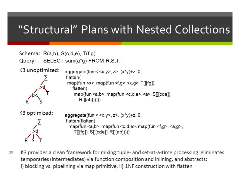 Structural Plans with Nested Collections Schema: R(a,b), S(c,d,e), T(f,g) Query: SELECT sum(a*g) FROM R,S,T; aggregate(fun, z>.
