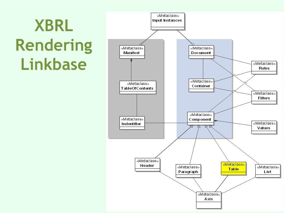 XBRL Rendering Linkbase