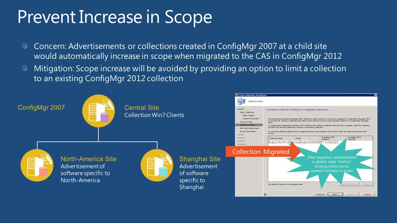 Execs North America Execs NAM0987 CAS0023 Concern: Advertisements or collections created in ConfigMgr 2007 at a child site would automatically increas