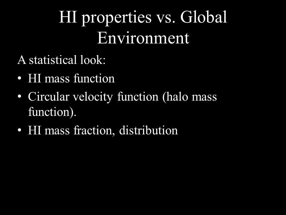 HI properties vs.