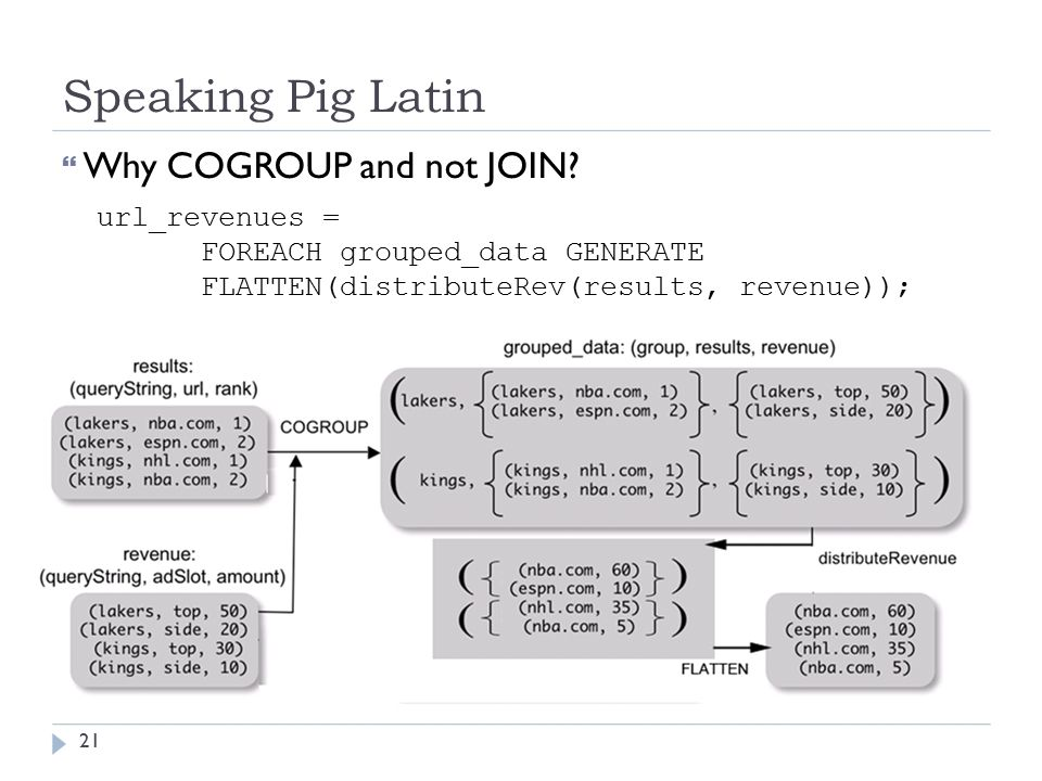 Speaking Pig Latin  Why COGROUP and not JOIN.