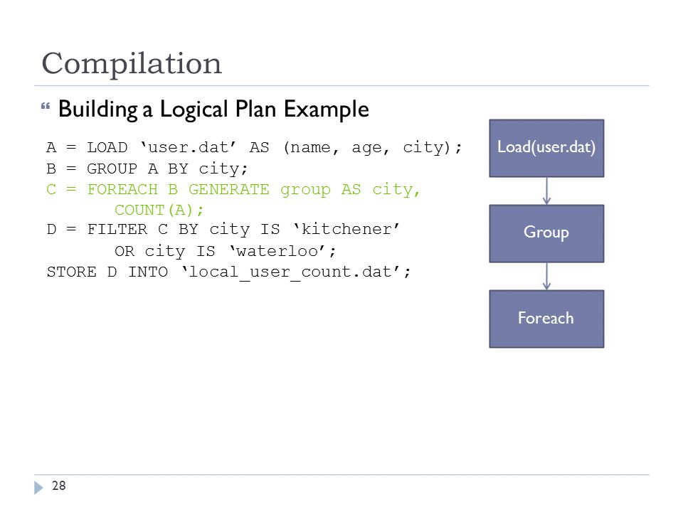Compilation  Building a Logical Plan Example A = LOAD 'user.dat' AS (name, age, city); Load(user.dat) B = GROUP A BY city; C = FOREACH B GENERATE group AS city, COUNT(A); D = FILTER C BY city IS 'kitchener' Group OR city IS 'waterloo'; STORE D INTO 'local_user_count.dat'; Foreach 28