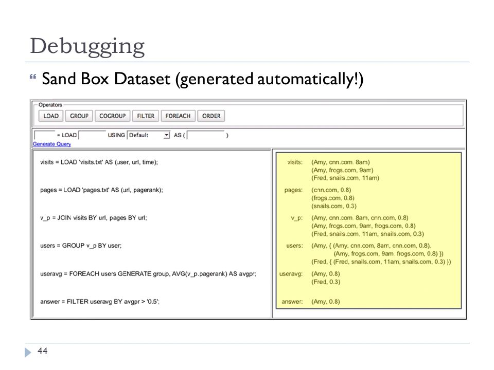 Debugging  Sand Box Dataset (generated automatically!) 44